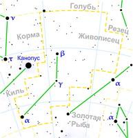 Созвездие Живописец